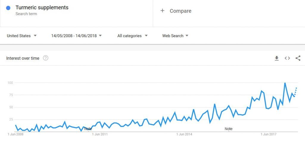 matt raad teaches google trends tool